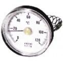 Thermomètre d'applique 0 à 120°C