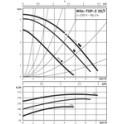 Vanne 2 voies boisseau sphérique pn40 taraudée - JOHNSON CONTROLS : VG1205AF