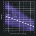 Bloc gaz - Bloc gaz HONEYWELL - combiné VK4105G1062 - HONEYWELL BUILD. : VK4105G1062B