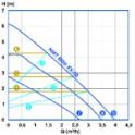 Ecocirc Basic 25-4/180 - XYLEM : 605008312