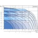 Électrode spécifique 128 x 10 x 91 - RIELLO : 3006907