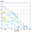 Tableau électrique C/NGB-4H - ELM LEBLANC : 87172077500